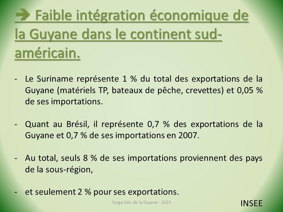  Faible intégration économique de la Guyane dans le continent sud-américain.