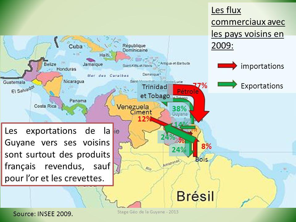 Les flux commerciaux avec les pays voisins en 2009: