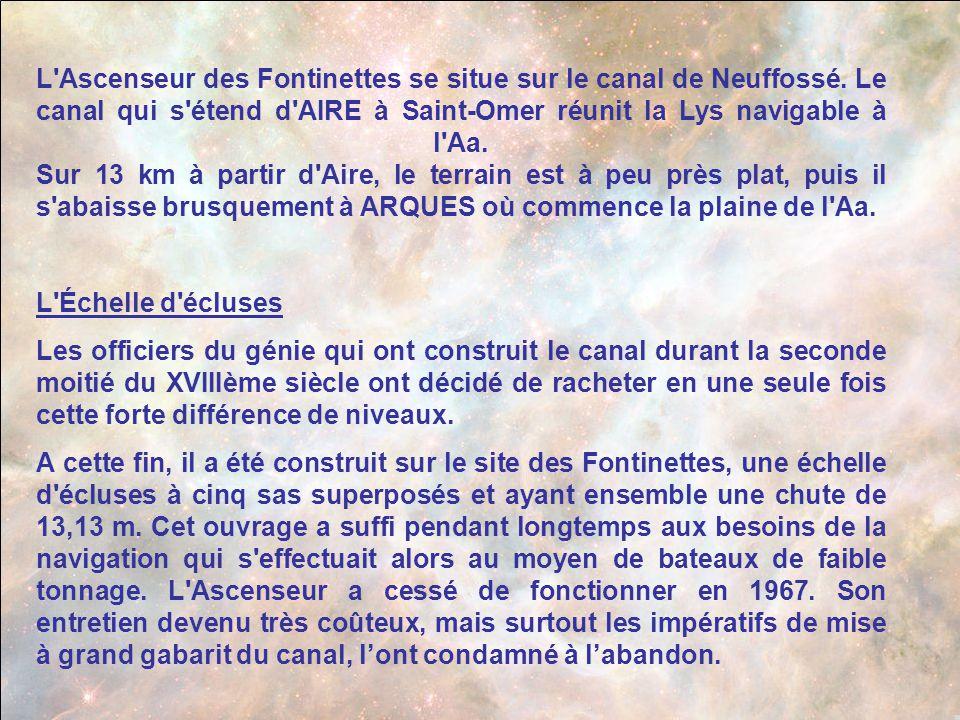 L Ascenseur des Fontinettes se situe sur le canal de Neuffossé