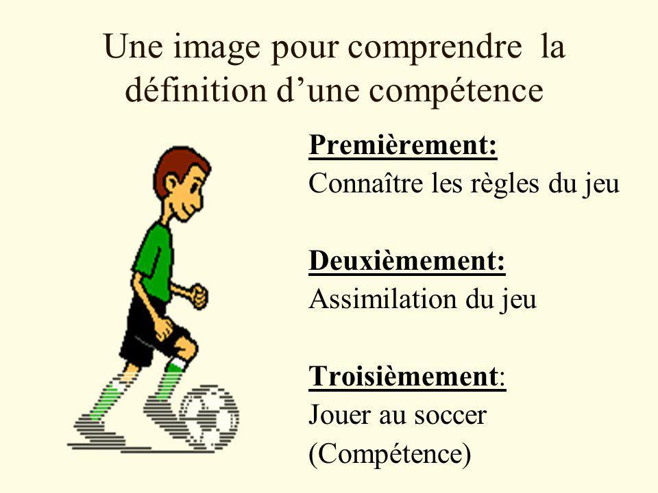 Une image pour comprendre la définition d'une compétence