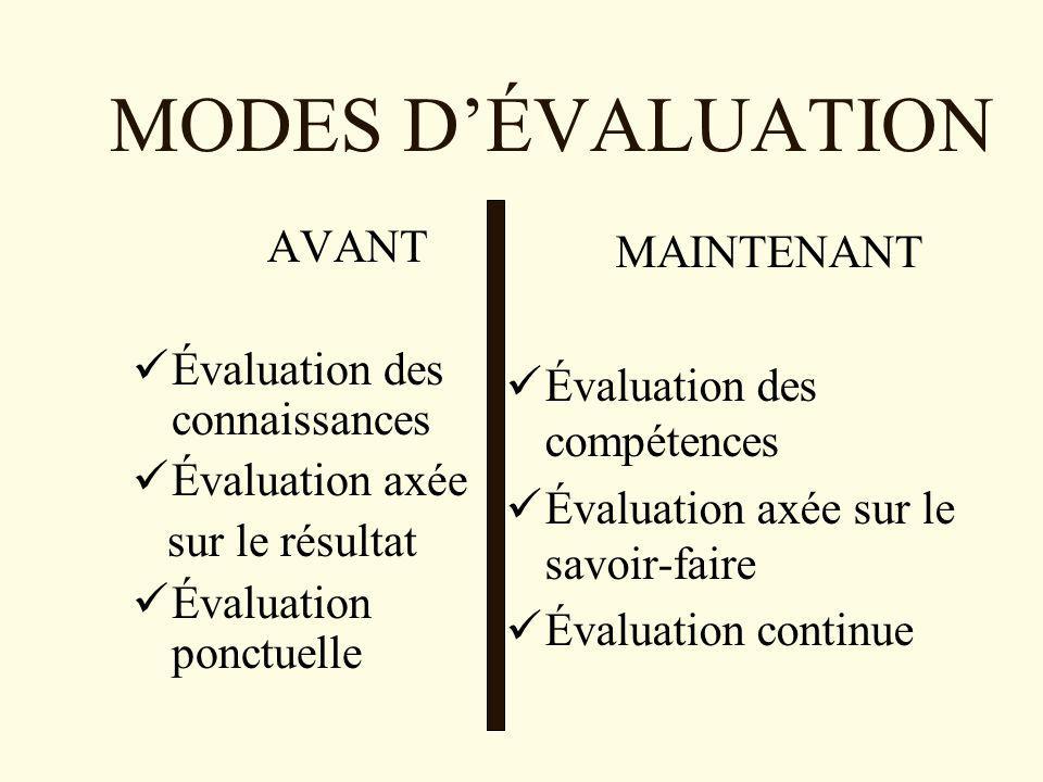 MODES D'ÉVALUATION AVANT Évaluation des connaissances Évaluation axée
