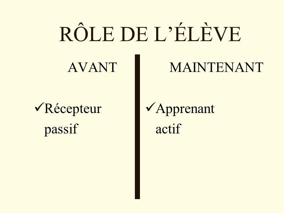 RÔLE DE L'ÉLÈVE AVANT Récepteur passif MAINTENANT Apprenant actif