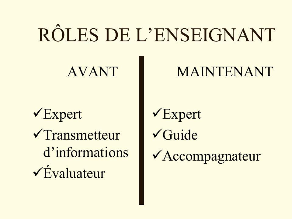 RÔLES DE L'ENSEIGNANT AVANT Expert Transmetteur d'informations