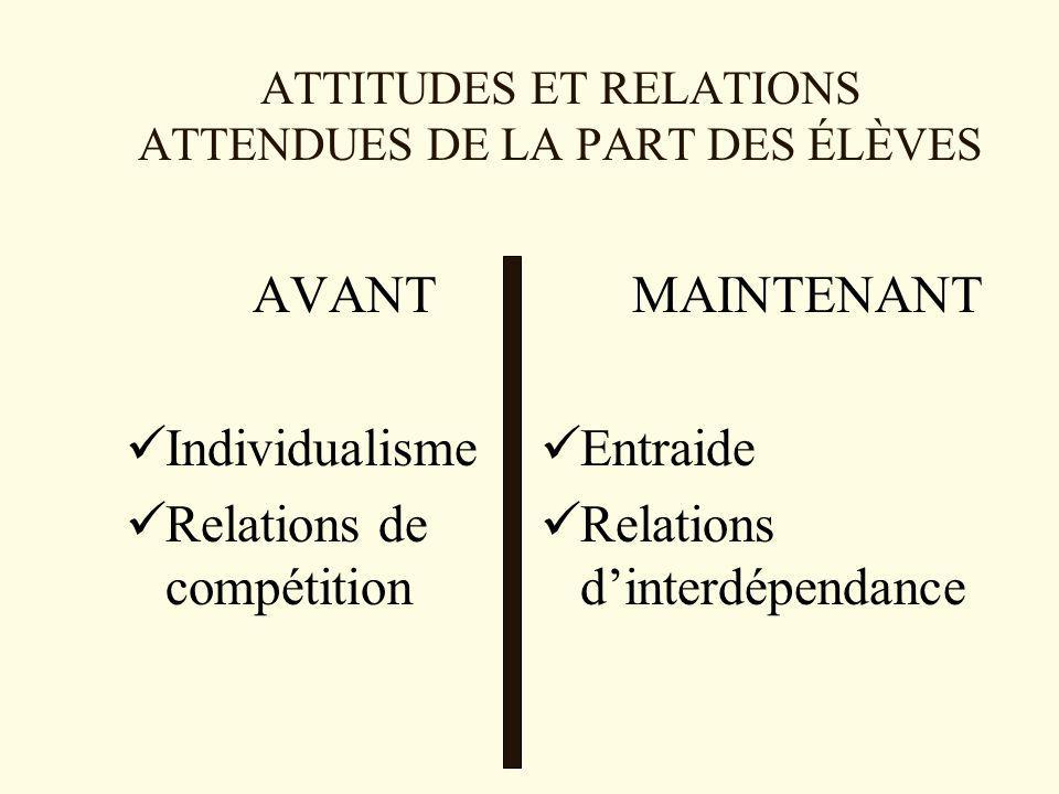 ATTITUDES ET RELATIONS ATTENDUES DE LA PART DES ÉLÈVES