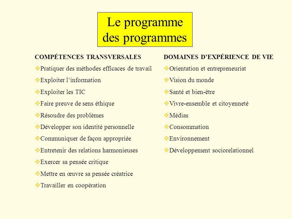 Le programme des programmes