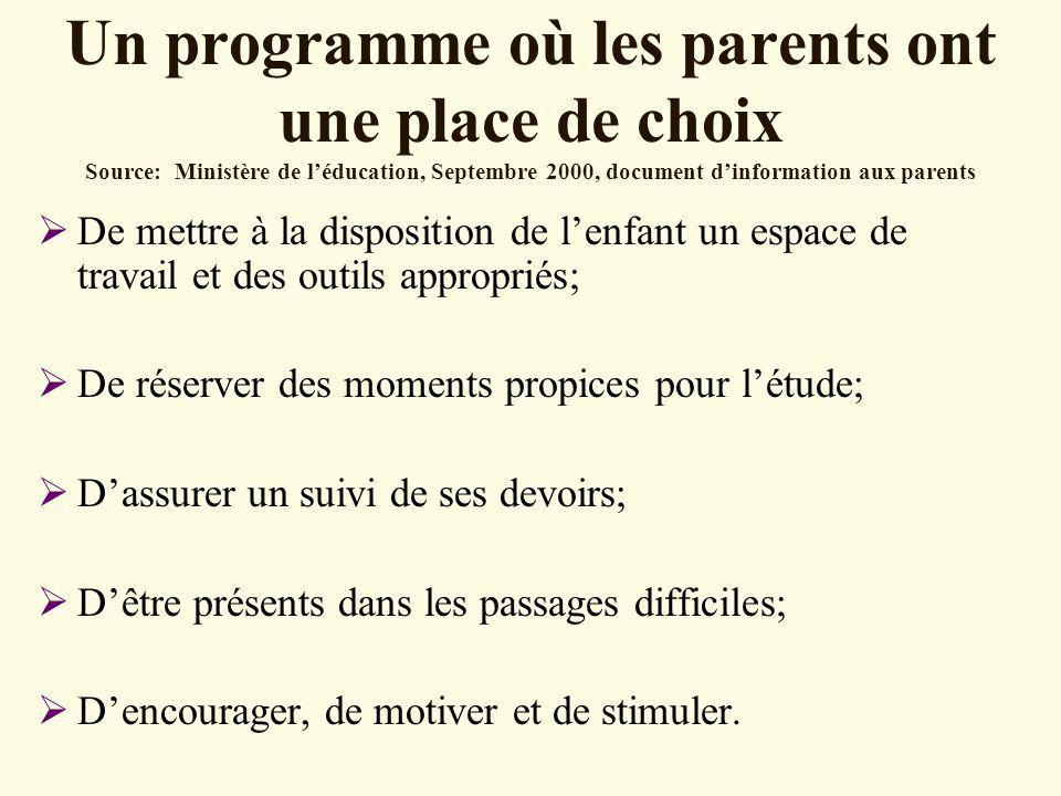 Un programme où les parents ont une place de choix Source: Ministère de l'éducation, Septembre 2000, document d'information aux parents
