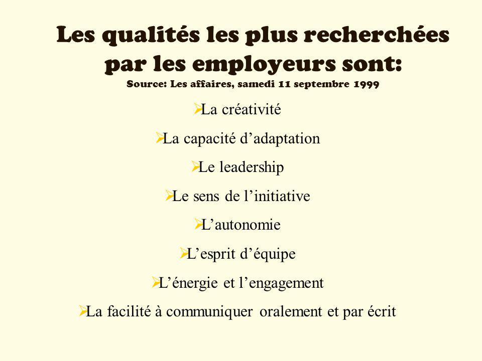 Les qualités les plus recherchées par les employeurs sont: Source: Les affaires, samedi 11 septembre 1999