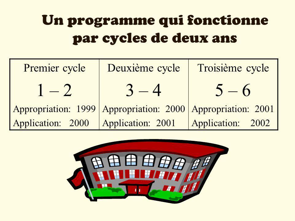 Un programme qui fonctionne par cycles de deux ans