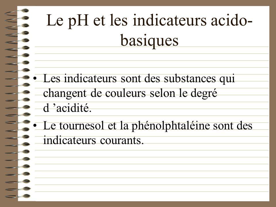 Le pH et les indicateurs acido-basiques