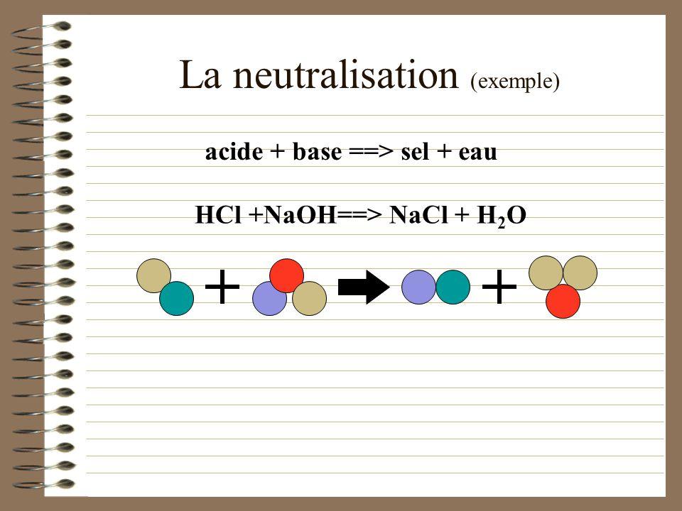 La neutralisation (exemple)