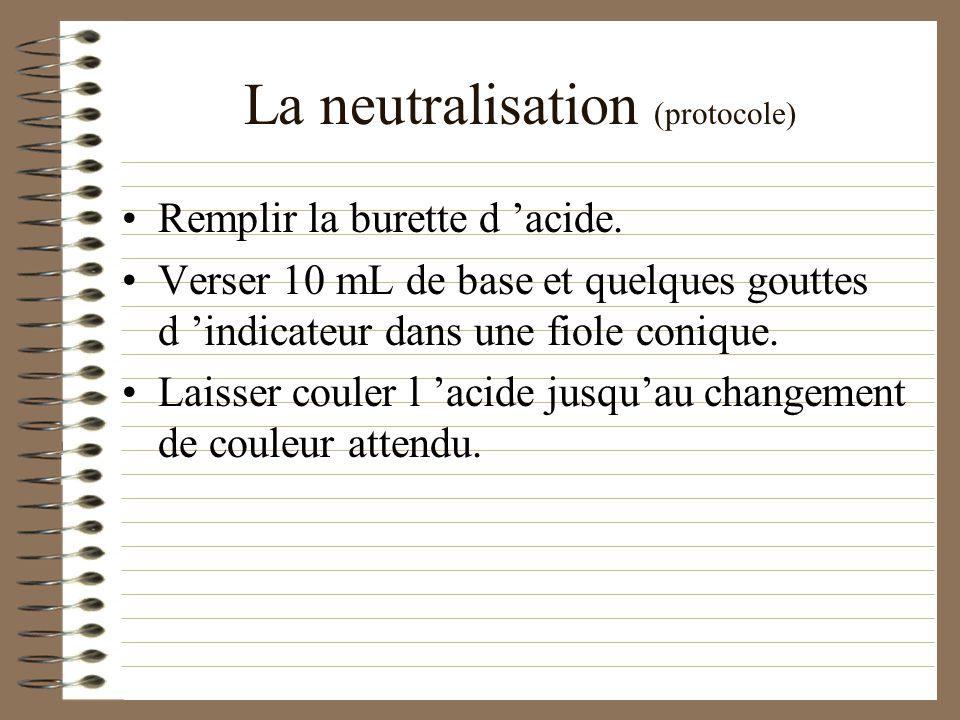 La neutralisation (protocole)