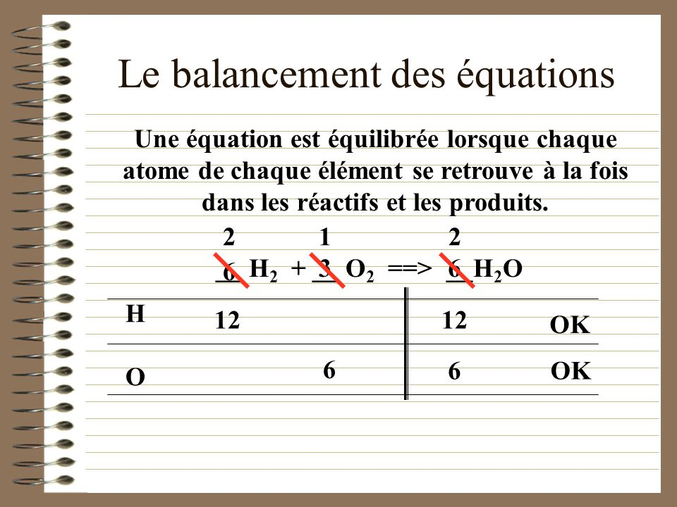 Le balancement des équations