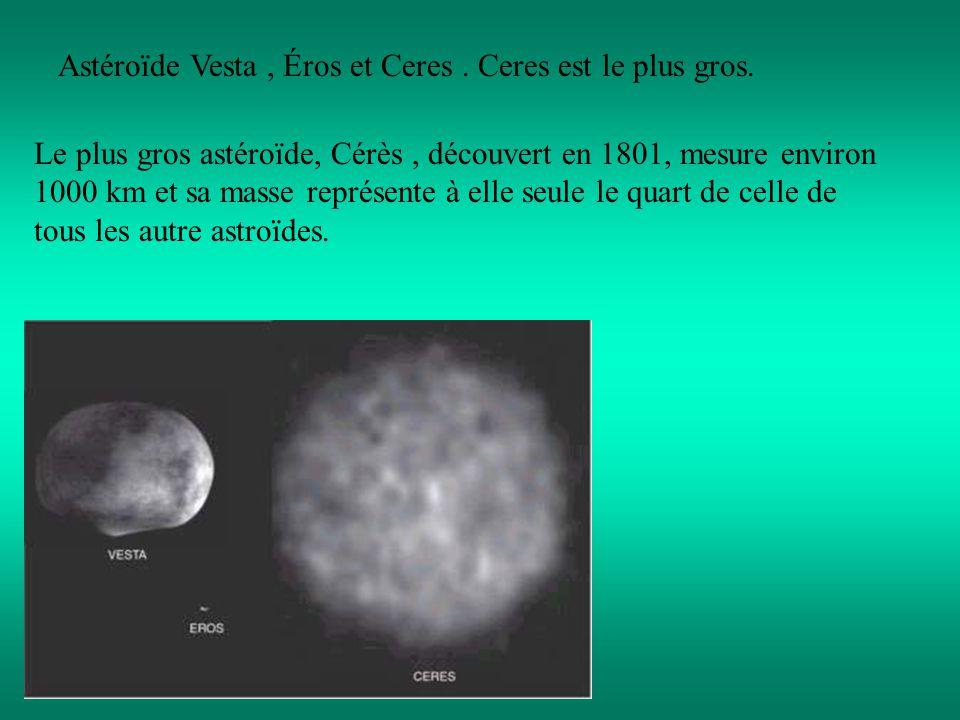 Astéroïde Vesta , Éros et Ceres . Ceres est le plus gros.