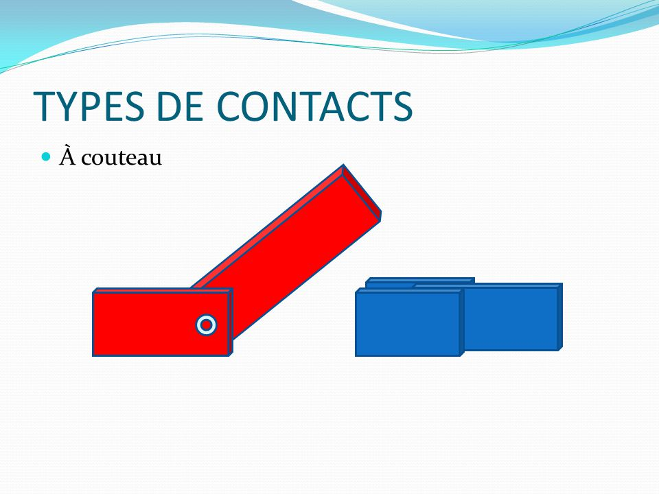 TYPES DE CONTACTS À couteau