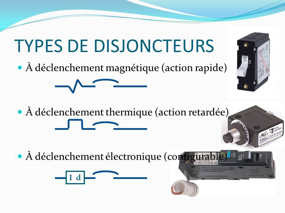 TYPES DE DISJONCTEURS À déclenchement magnétique (action rapide)