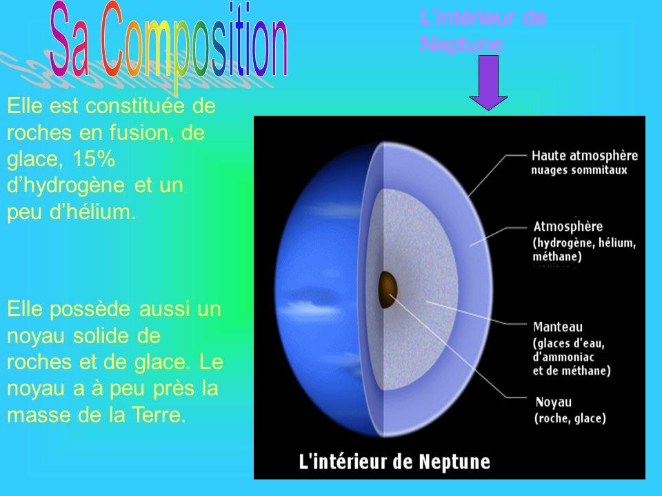 Sa Composition L'intérieur de Neptune