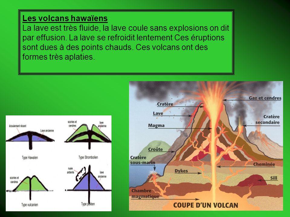 Les volcans hawaïens