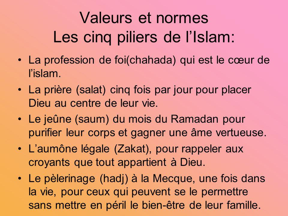 Valeurs et normes Les cinq piliers de l'Islam: