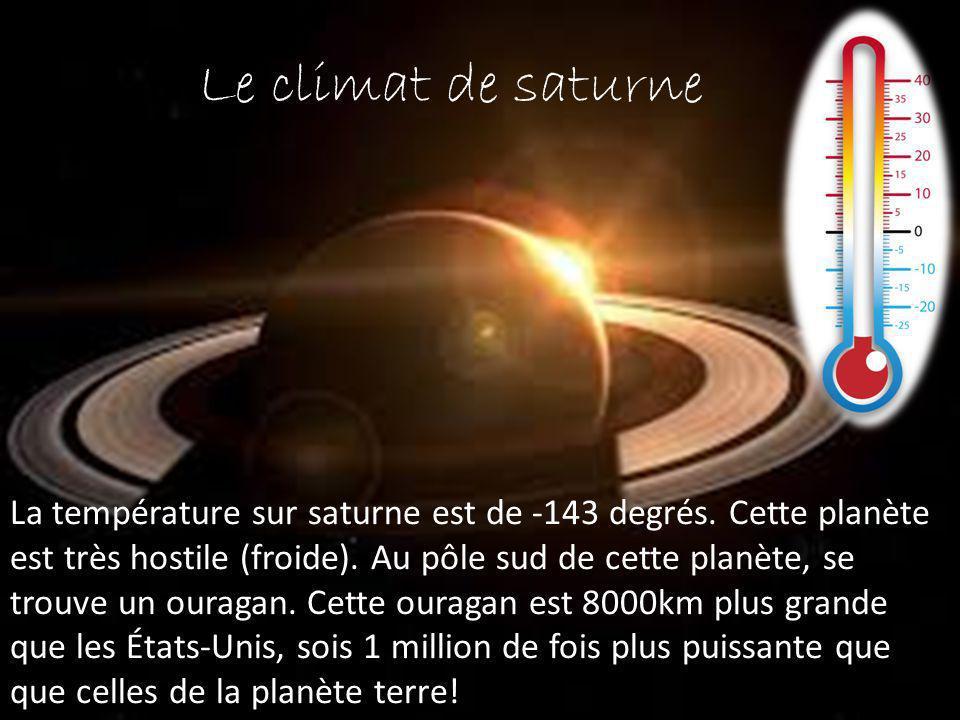 Le climat de saturne