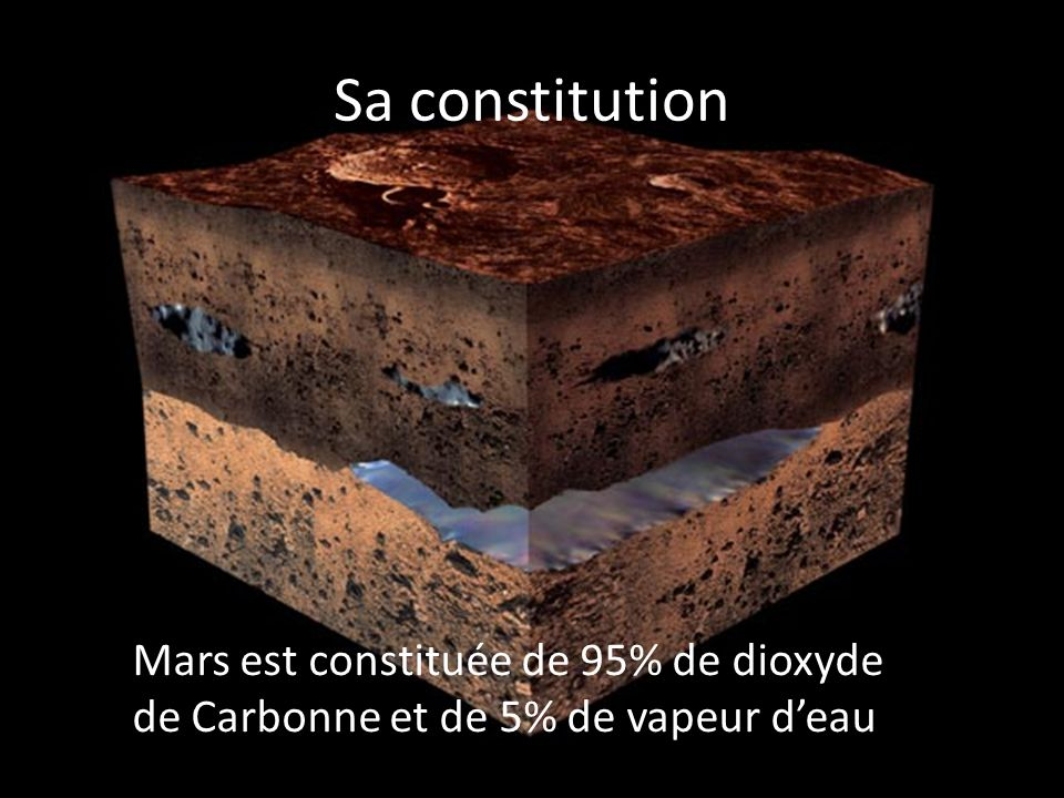 Sa constitution Mars est constituée de 95% de dioxyde