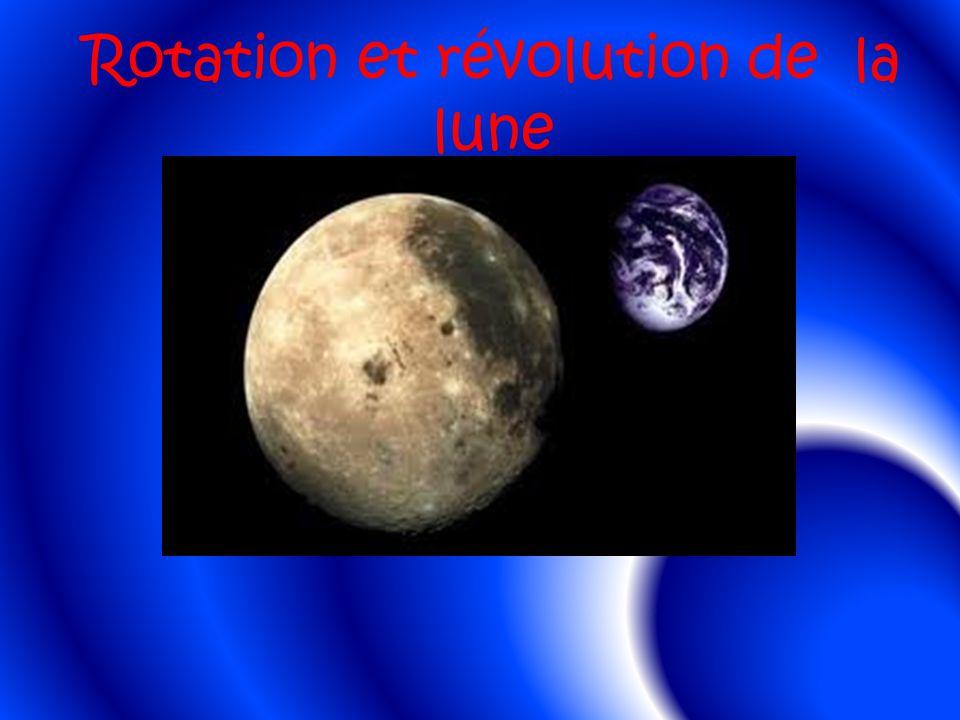 Rotation et révolution de la lune