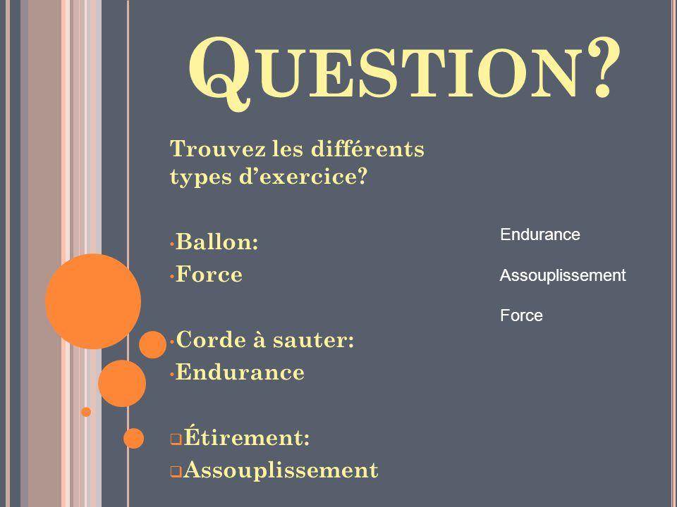 Question Trouvez les différents types d'exercice Ballon: Force