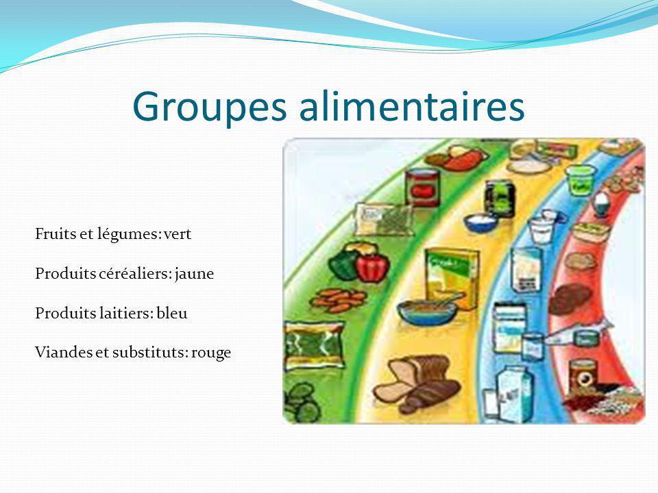 Groupes alimentaires Fruits et légumes: vert