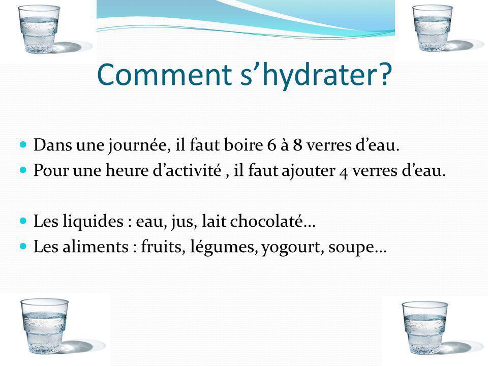 Comment s'hydrater Dans une journée, il faut boire 6 à 8 verres d'eau. Pour une heure d'activité , il faut ajouter 4 verres d'eau.
