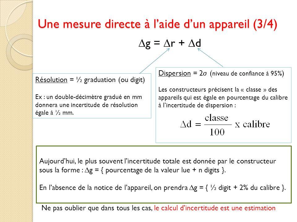 Une mesure directe à l'aide d'un appareil (3/4)