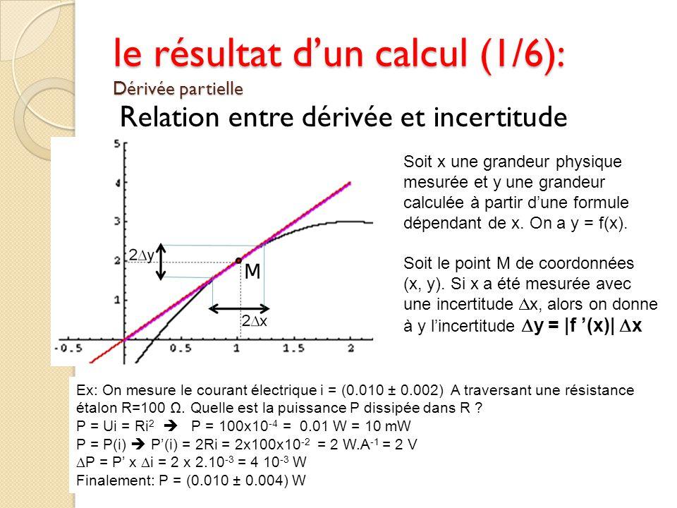 le résultat d'un calcul (1/6): Dérivée partielle