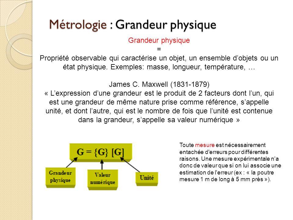 Métrologie : Grandeur physique
