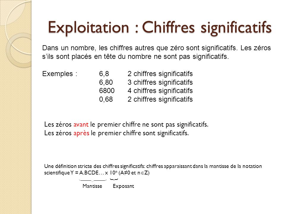Exploitation : Chiffres significatifs