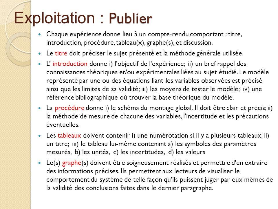 Exploitation : Publier