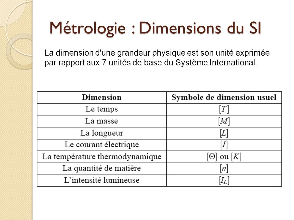Métrologie : Dimensions du SI