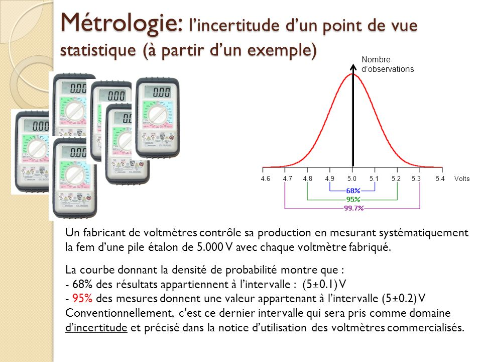 Métrologie: l'incertitude d'un point de vue statistique (à partir d'un exemple)
