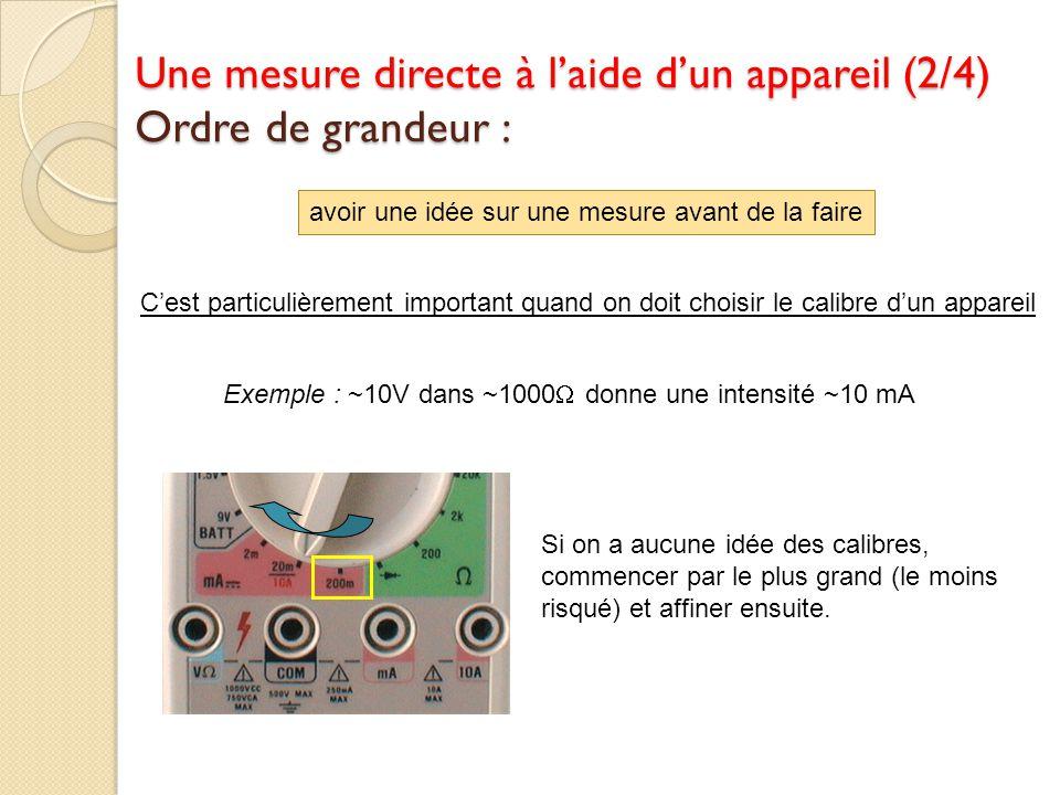Une mesure directe à l'aide d'un appareil (2/4) Ordre de grandeur :