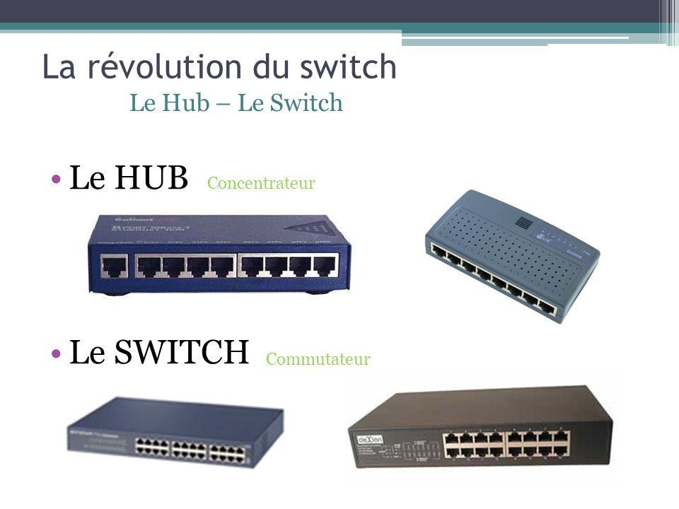 La révolution du switch