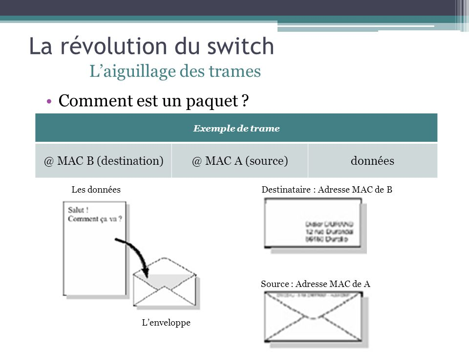 La révolution du switch