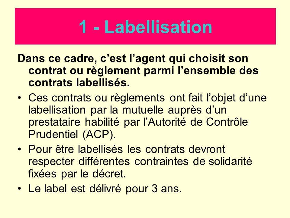 1 - Labellisation Dans ce cadre, c'est l'agent qui choisit son contrat ou règlement parmi l'ensemble des contrats labellisés.