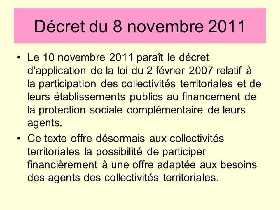 Décret du 8 novembre 2011