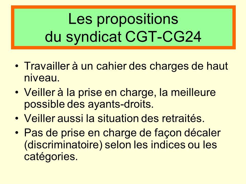 Les propositions du syndicat CGT-CG24