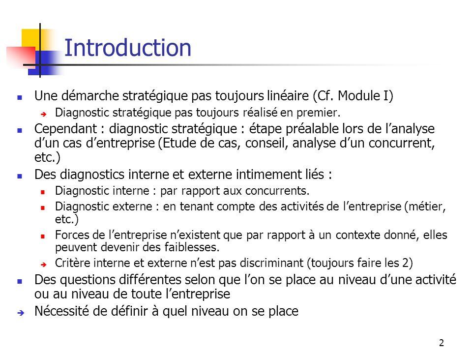 Introduction Une démarche stratégique pas toujours linéaire (Cf. Module I) Diagnostic stratégique pas toujours réalisé en premier.