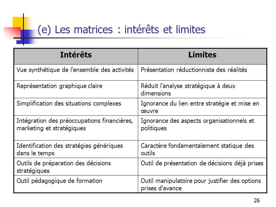 (e) Les matrices : intérêts et limites