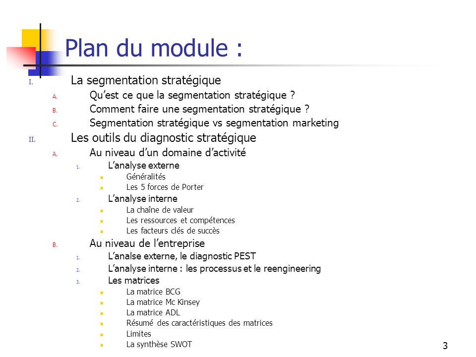 Plan du module : La segmentation stratégique