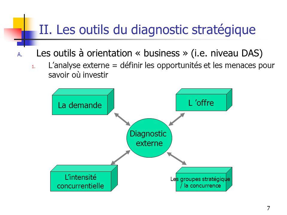 II. Les outils du diagnostic stratégique