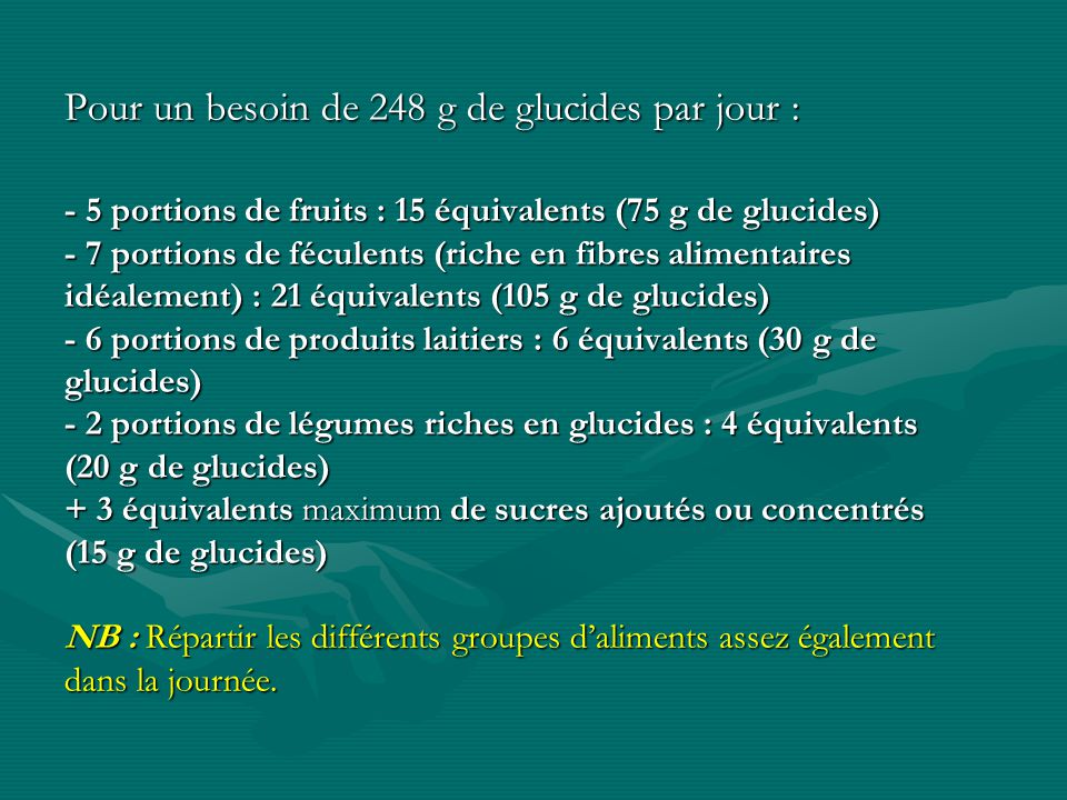 Pour un besoin de 248 g de glucides par jour : - 5 portions de fruits : 15 équivalents (75 g de glucides) - 7 portions de féculents (riche en fibres alimentaires idéalement) : 21 équivalents (105 g de glucides) - 6 portions de produits laitiers : 6 équivalents (30 g de glucides) - 2 portions de légumes riches en glucides : 4 équivalents (20 g de glucides) + 3 équivalents maximum de sucres ajoutés ou concentrés (15 g de glucides) NB : Répartir les différents groupes d'aliments assez également dans la journée.