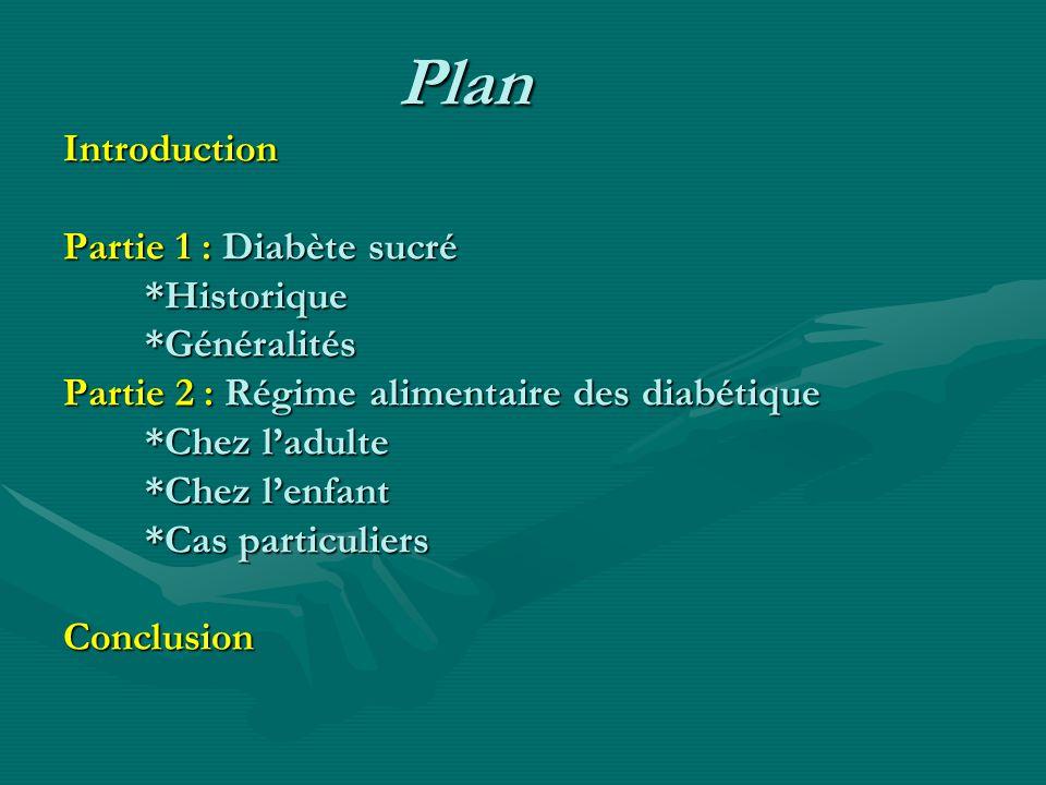 Plan Introduction Partie 1 : Diabète sucré. Historique