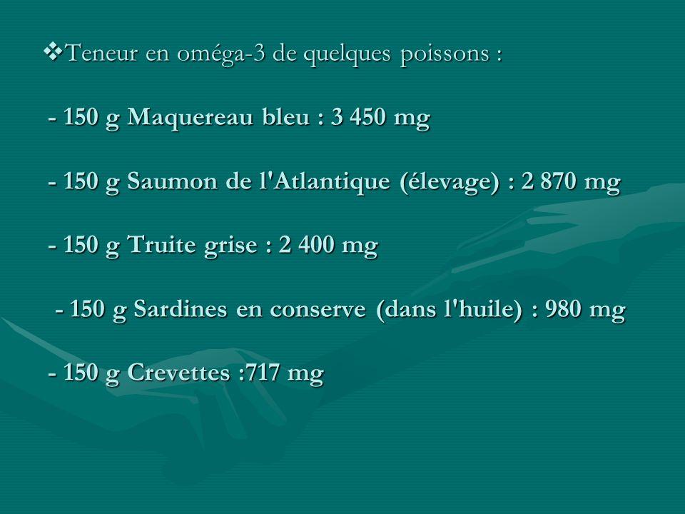 Teneur en oméga-3 de quelques poissons : - 150 g Maquereau bleu : 3 450 mg - 150 g Saumon de l Atlantique (élevage) : 2 870 mg - 150 g Truite grise : 2 400 mg - 150 g Sardines en conserve (dans l huile) : 980 mg - 150 g Crevettes :717 mg