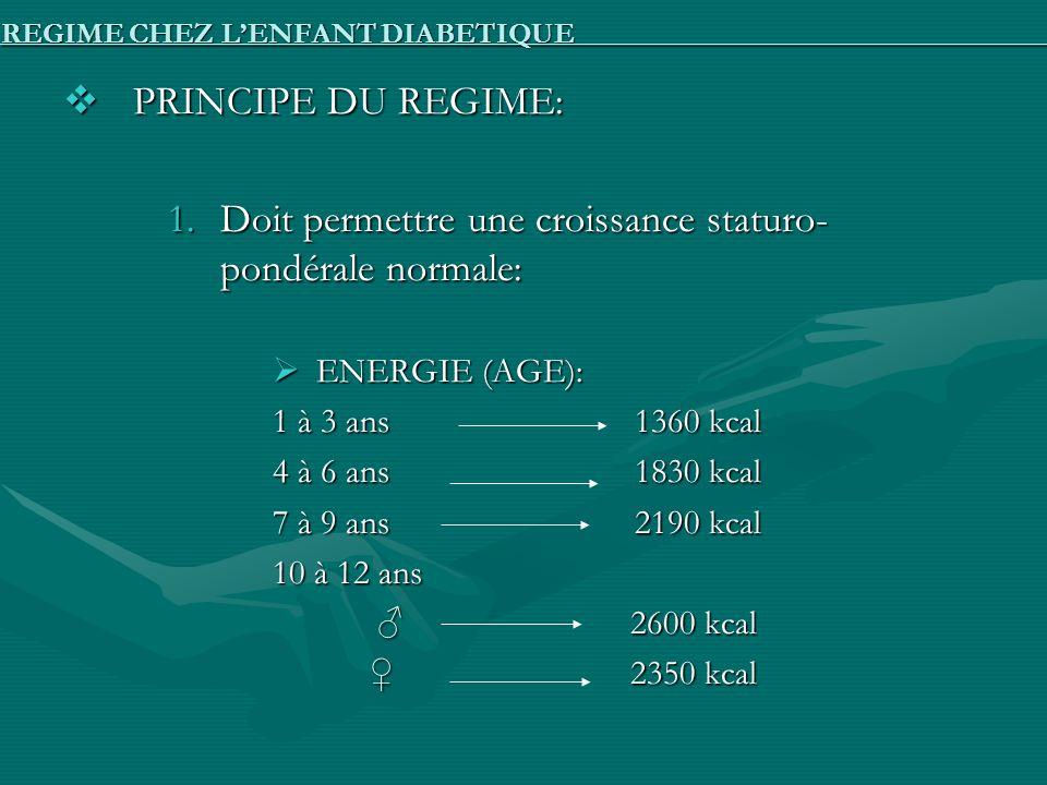 REGIME CHEZ L'ENFANT DIABETIQUE