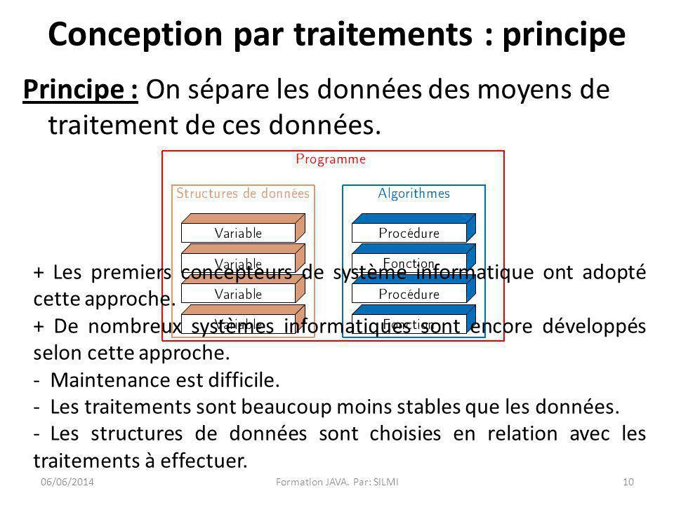 Conception par traitements : principe